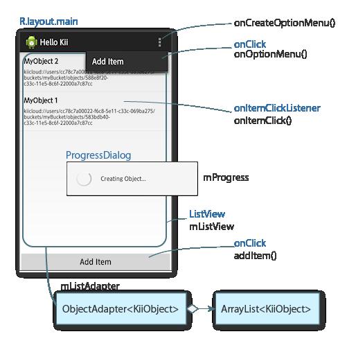 Data Listing Screen Implementation
